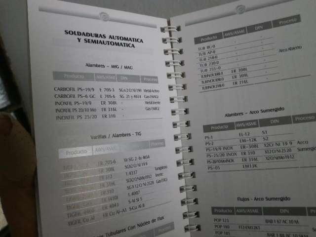 Catalogo de medidas y conversion productos metalicos